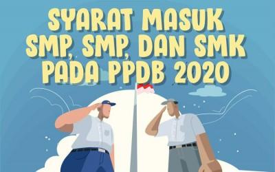 Penerimaan Peserta Didik Baru SMKS RAJASA TA 2020-2021