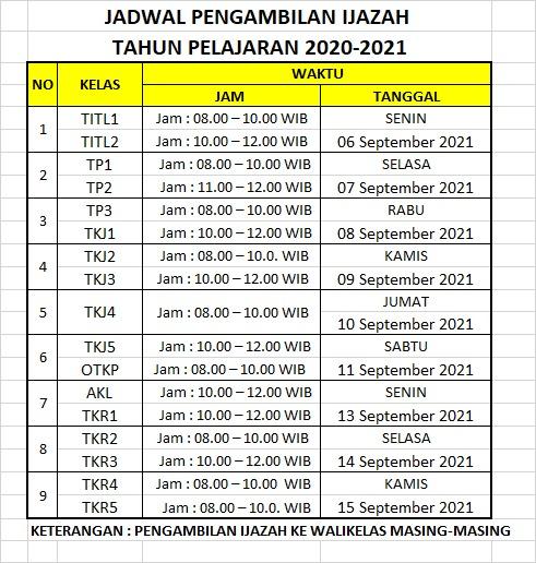 Jadwal Pengambilan Ijazah Kelas 12